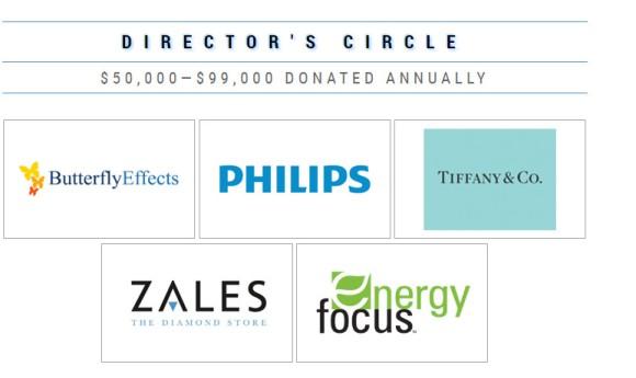 directorscircleas